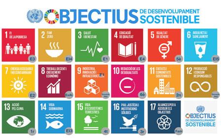 Compromís amb la transformació dels ODS